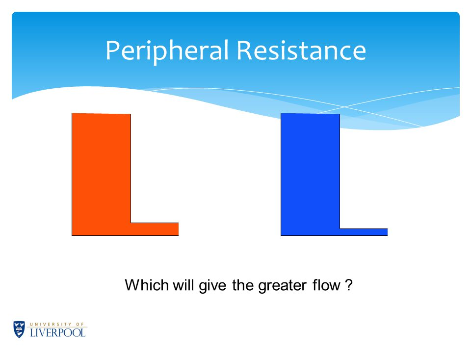 Peripheral Resistance Which will give the greater flow