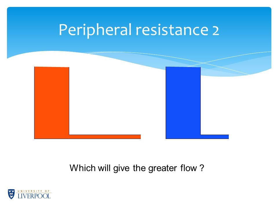Peripheral resistance 2 Which will give the greater flow