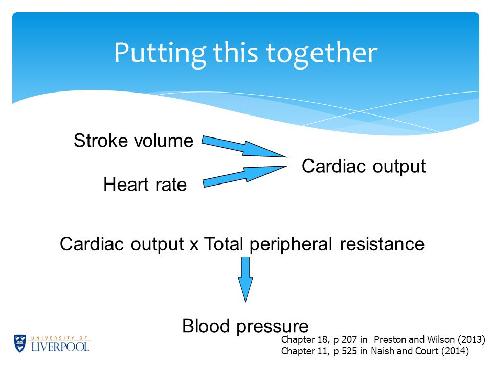 Putting this together Stroke volume Heart rate Cardiac output Cardiac output x Total peripheral resistance Blood pressure Chapter 18, p 207 in Preston and Wilson (2013) Chapter 11, p 525 in Naish and Court (2014)