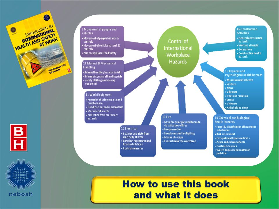 How to use this book and what it does