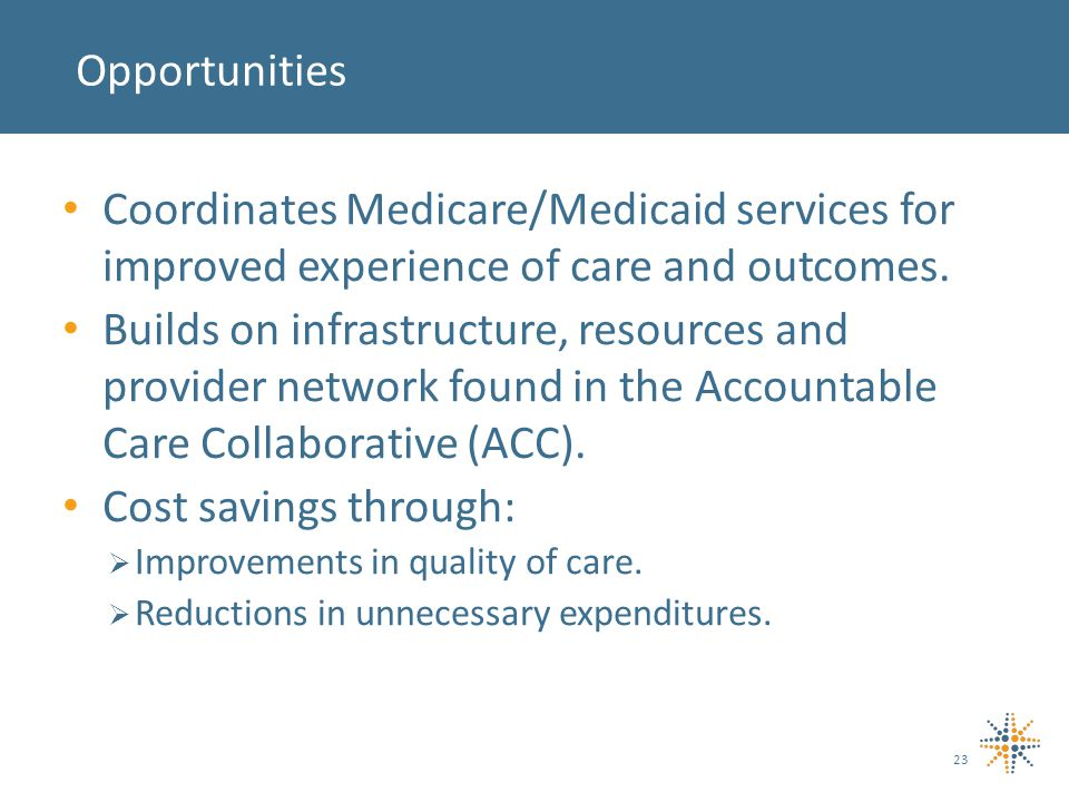 Coordinates Medicare/Medicaid services for improved experience of care and outcomes.