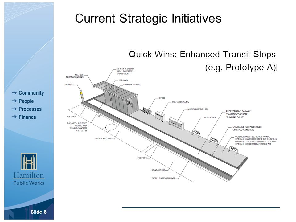 Current Strategic Initiatives Quick Wins: Enhanced Transit Stops (e.g. Prototype A) Slide 6