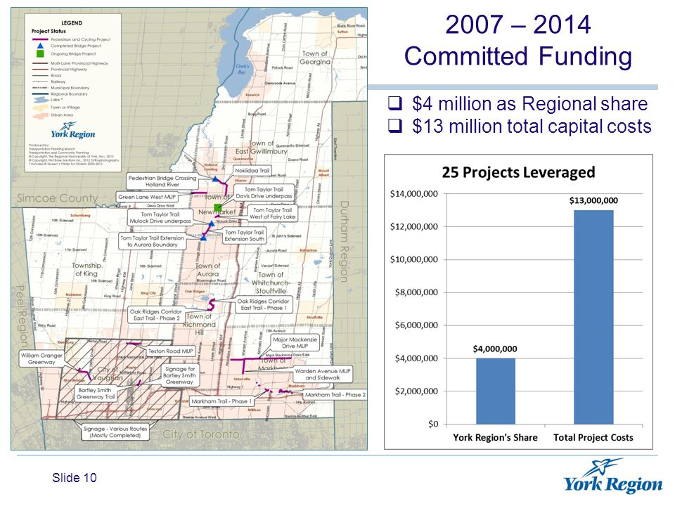 Slide 10  $4 million as Regional share  $13 million total capital costs 2007 – 2014 Committed Funding