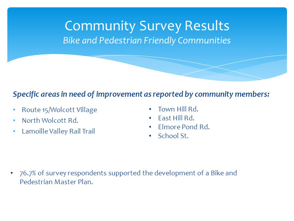 Specific areas in need of improvement as reported by community members: Route 15/Wolcott Village North Wolcott Rd.