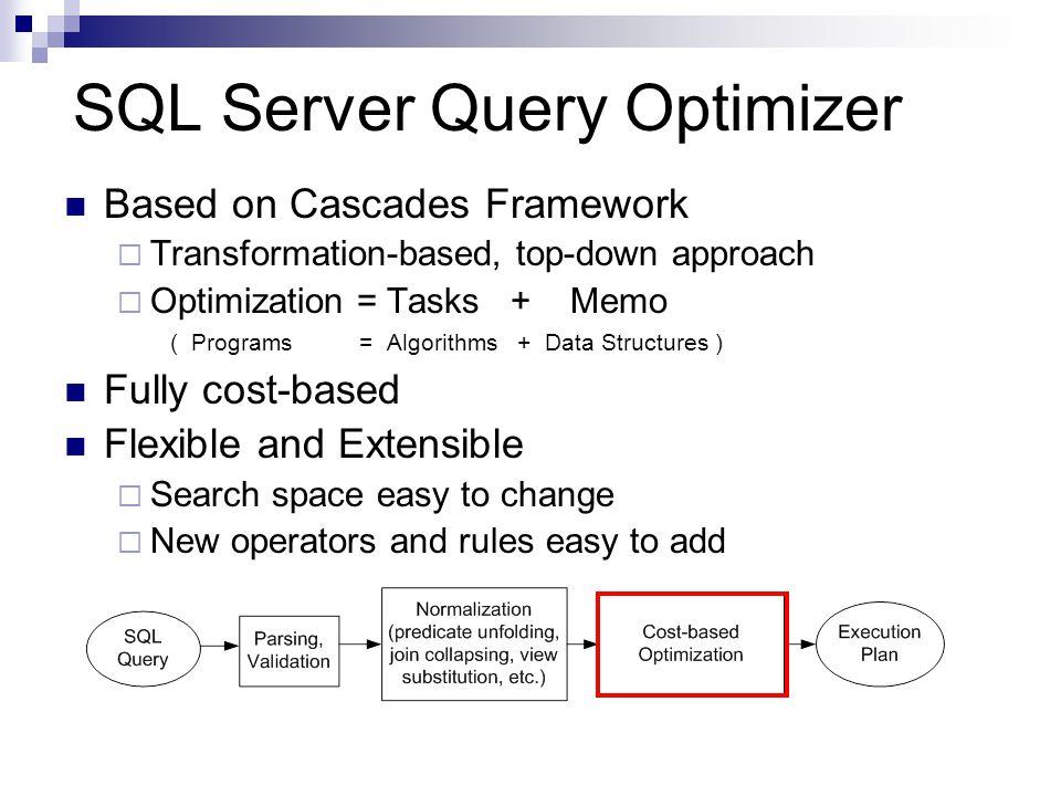 Outline SQL Server Optimizer  Enumeration architecture