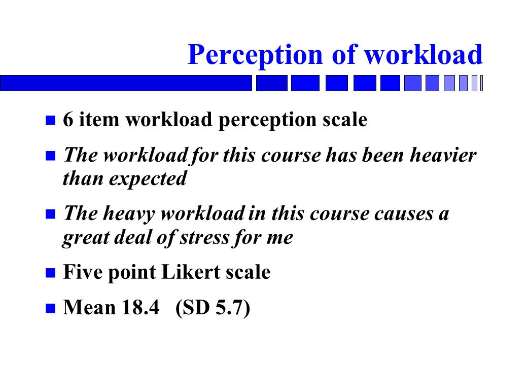 Perception of workload 6 item workload perception scale The workload for this course has been heavier than expected The heavy workload in this course causes a great deal of stress for me Five point Likert scale Mean 18.4 (SD 5.7)
