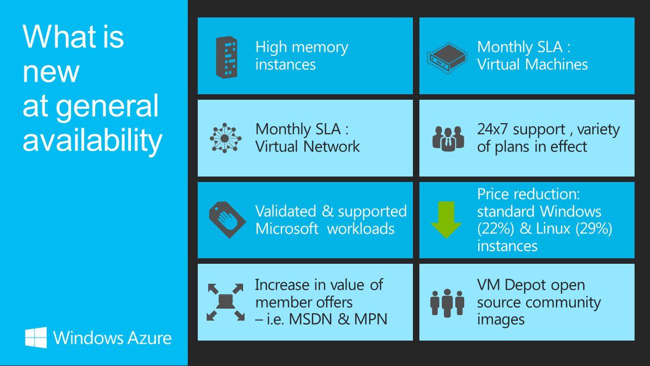 High memory instances Monthly SLA : Virtual Machines