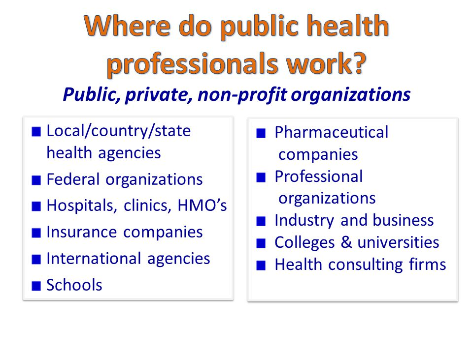 Public, private, non-profit organizations Pharmaceutical companies Professional organizations Industry and business Colleges & universities Health consulting firms Pharmaceutical companies Professional organizations Industry and business Colleges & universities Health consulting firms