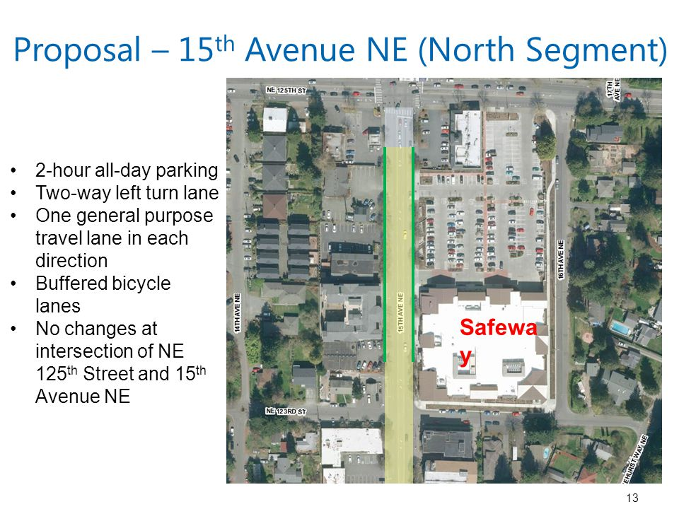 Proposal – 15 th Avenue NE (North Segment) 2-hour all-day parking Two-way left turn lane One general purpose travel lane in each direction Buffered bicycle lanes No changes at intersection of NE 125 th Street and 15 th Avenue NE Safewa y 13