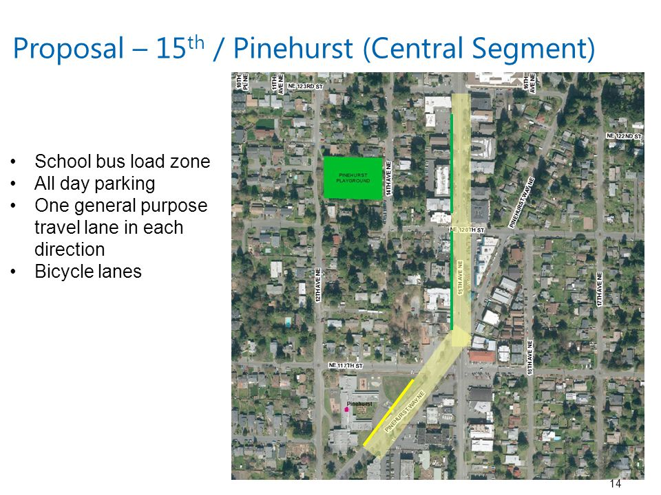 Proposal – 15 th / Pinehurst (Central Segment) School bus load zone All day parking One general purpose travel lane in each direction Bicycle lanes 14