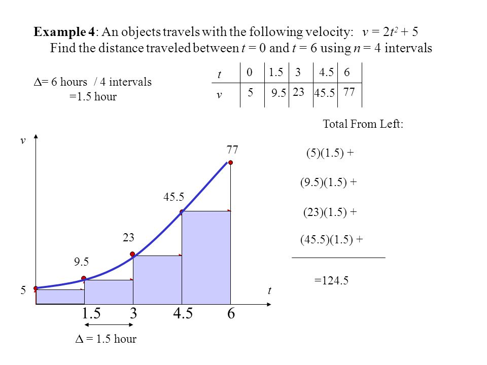Example 4: An objects travels with the following velocity: v = 2t Find the distance traveled between t = 0 and t = 6 using n = 4 intervals t v t v Total From Left: (5)(1.5) + (9.5)(1.5) + (23)(1.5) +  = 1.5 hour  = 6 hours / 4 intervals =1.5 hour =124.5 (45.5)(1.5) +