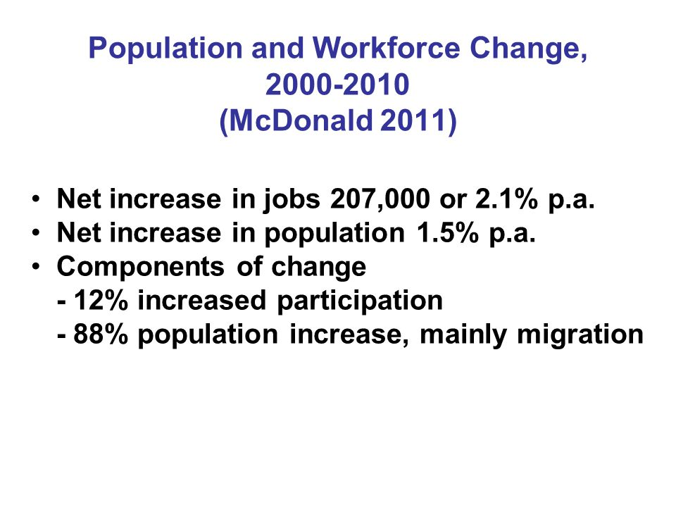 Population and Workforce Change, (McDonald 2011) Net increase in jobs 207,000 or 2.1% p.a.