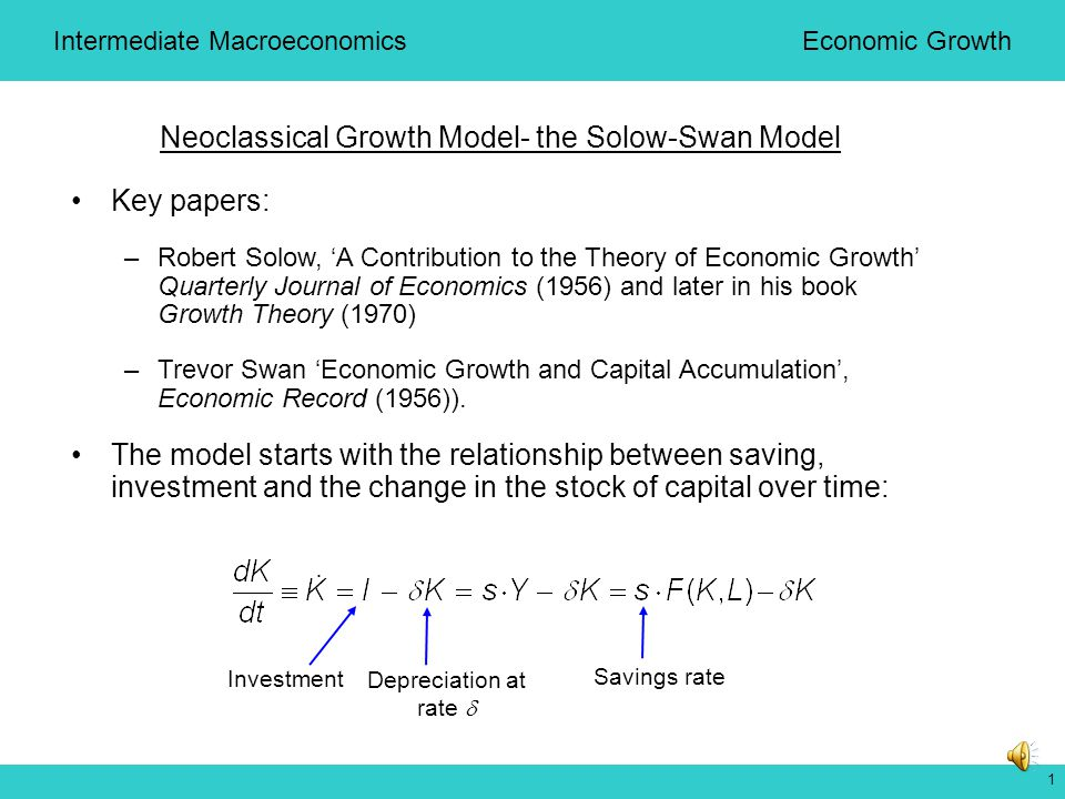 solow swan model of economic growth