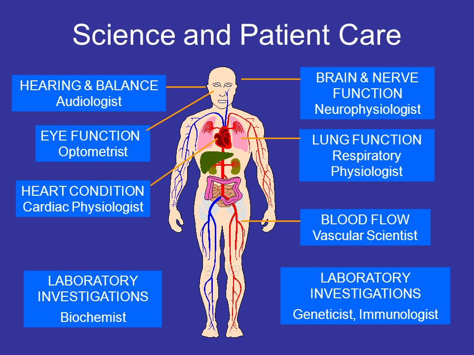 Science and Patient Care BRAIN & NERVE FUNCTION Neurophysiologist HEARING & BALANCE Audiologist LABORATORY INVESTIGATIONS Biochemist LUNG FUNCTION Respiratory Physiologist HEART CONDITION Cardiac Physiologist LABORATORY INVESTIGATIONS Geneticist, Immunologist EYE FUNCTION Optometrist BLOOD FLOW Vascular Scientist