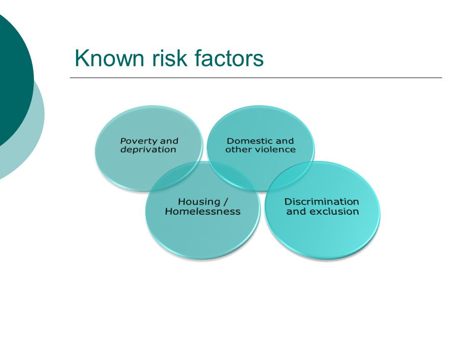 Known risk factors