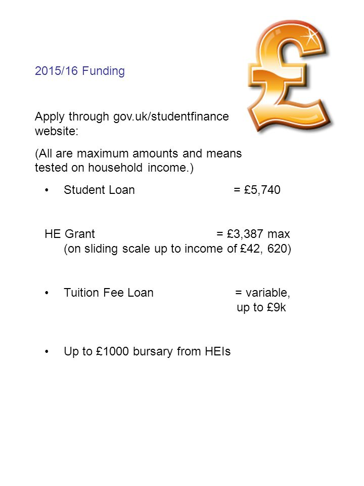 2015/16 Funding Apply through gov.uk/studentfinance website: (All are maximum amounts and means tested on household income.) Student Loan = £5,740 HE Grant = £3,387 max (on sliding scale up to income of £42, 620) Tuition Fee Loan = variable, up to £9k Up to £1000 bursary from HEIs