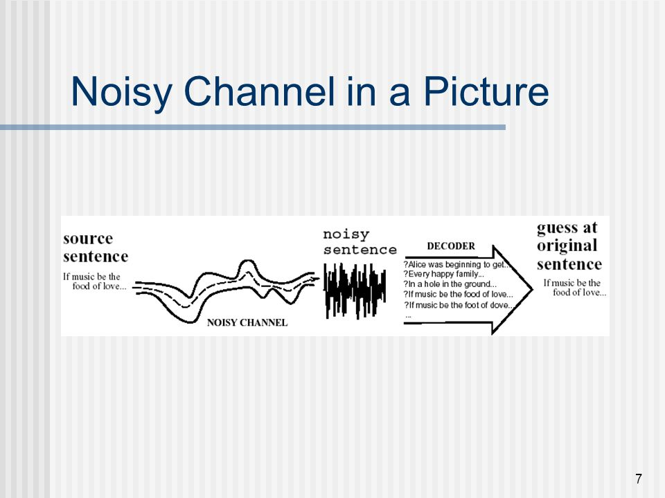 7 Noisy Channel in a Picture