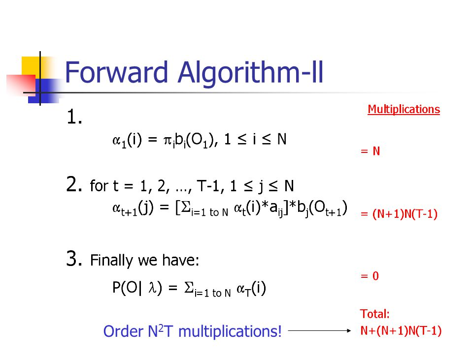 Forward Algorithm-ll Order N 2 T multiplications!