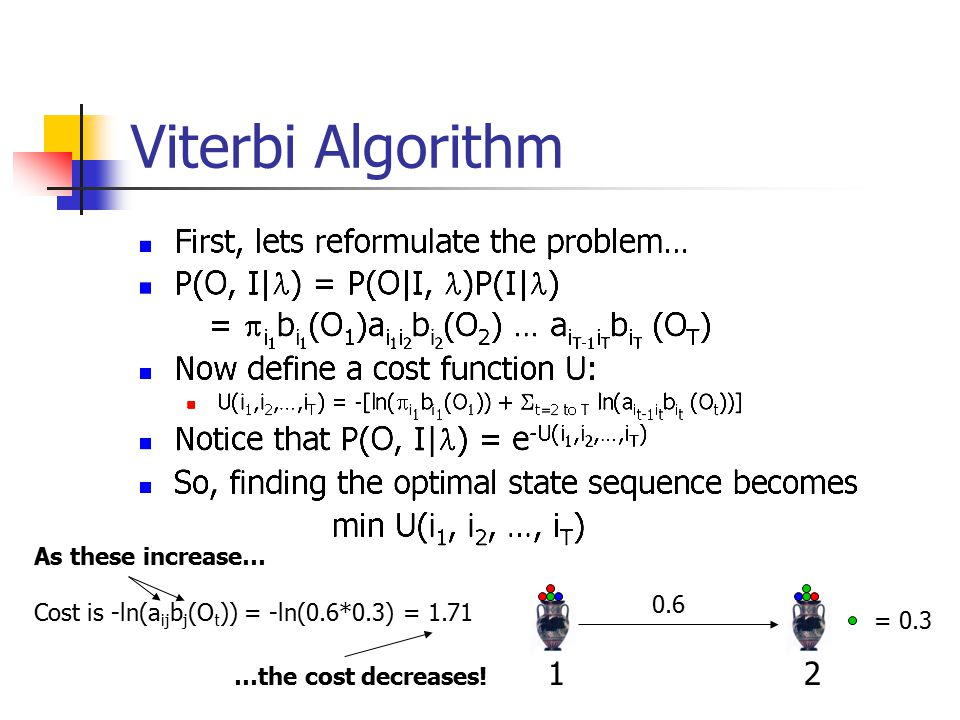 Viterbi Algorithm 0.6 = Cost is -ln(a ij b j (O t )) = -ln(0.6*0.3) = 1.71 As these increase… …the cost decreases!
