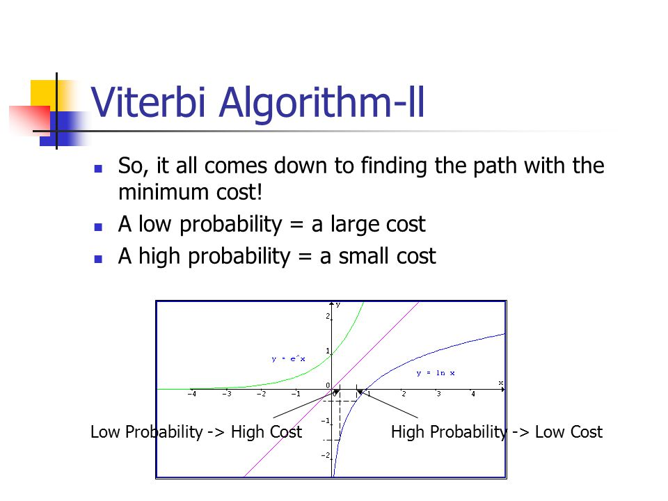 Viterbi Algorithm-ll So, it all comes down to finding the path with the minimum cost.