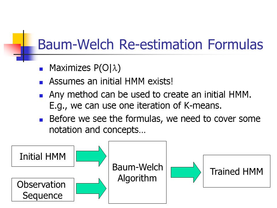 Baum-Welch Re-estimation Formulas Initial HMM Baum-Welch Algorithm Trained HMM Observation Sequence