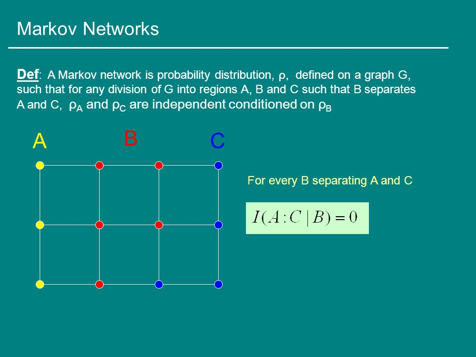 Markov Networks A B C Def : A Markov network is probability distribution, ρ, defined on a graph G, such that for any division of G into regions A, B and C such that B separates A and C, ρ A and ρ C are independent conditioned on ρ B For every B separating A and C
