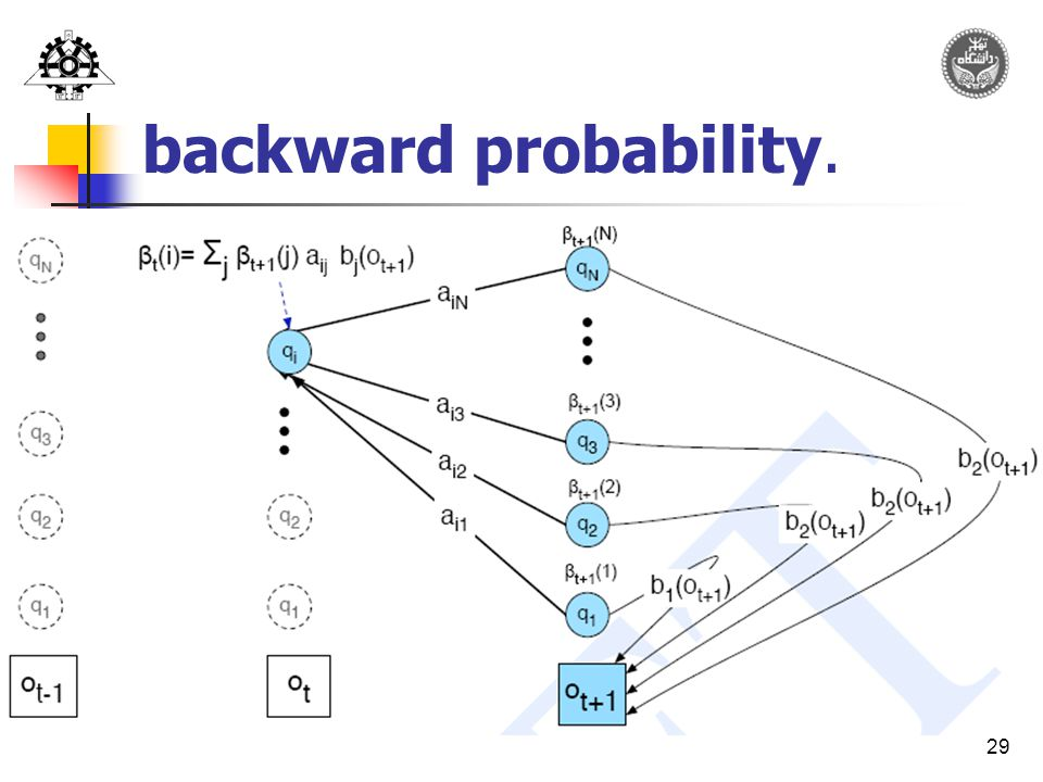 29 backward probability.