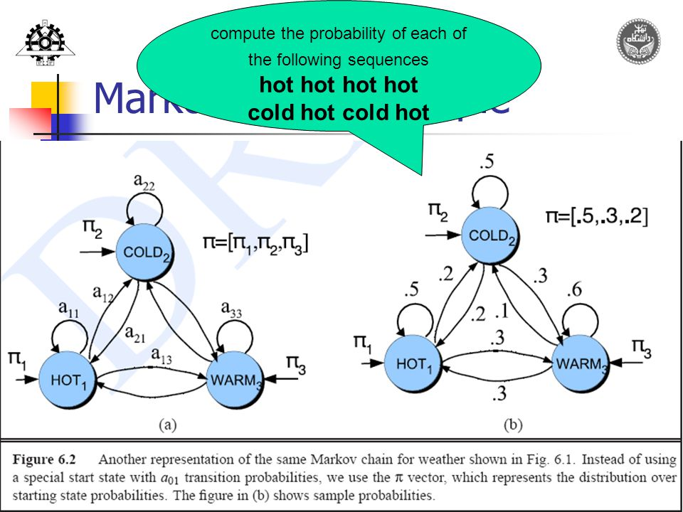 7 Markov Chain example compute the probability of each of the following sequences hot hot cold hot