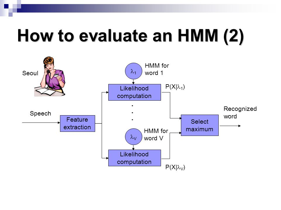 How to evaluate an HMM (2) Select maximum Recognized word Speech Seoul Feature extraction Likelihood computation 1 Likelihood computation V......