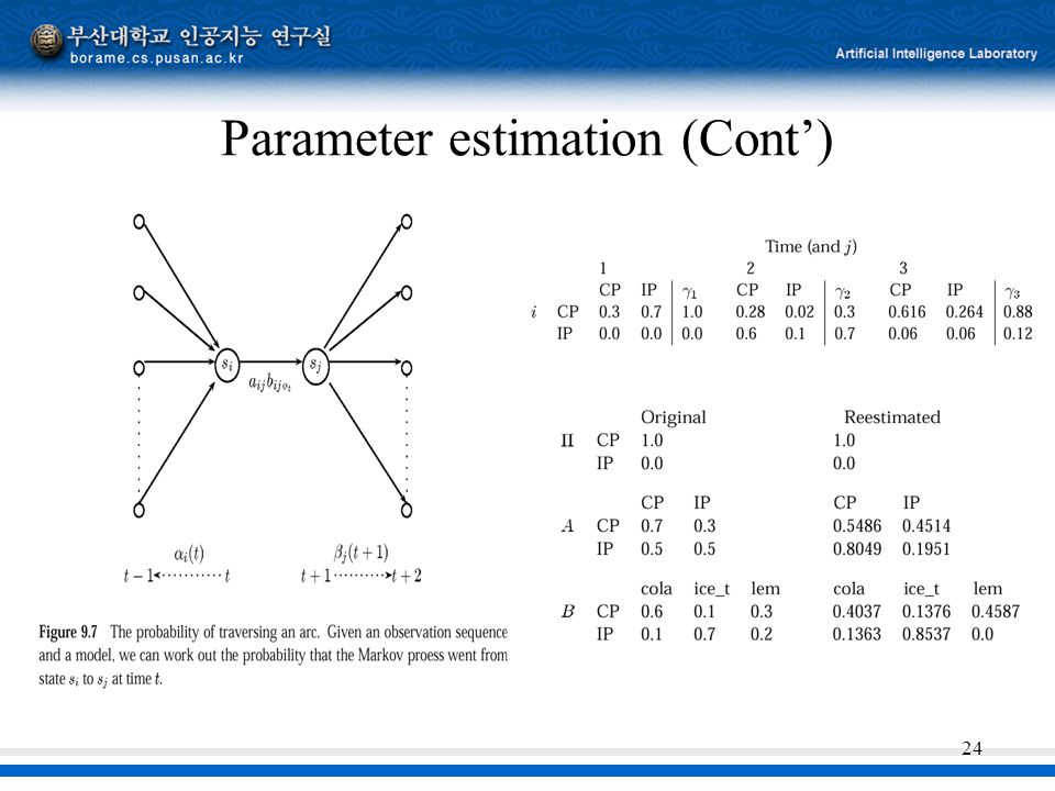 24 Parameter estimation (Cont')