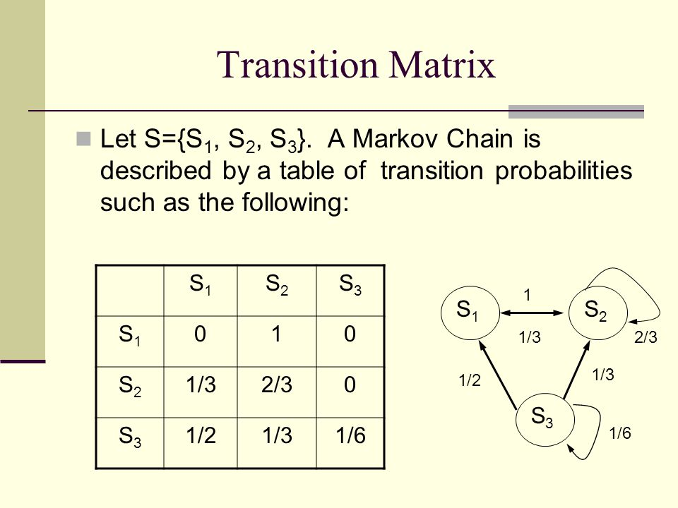 Transition Matrix Let S={S 1, S 2, S 3 }.