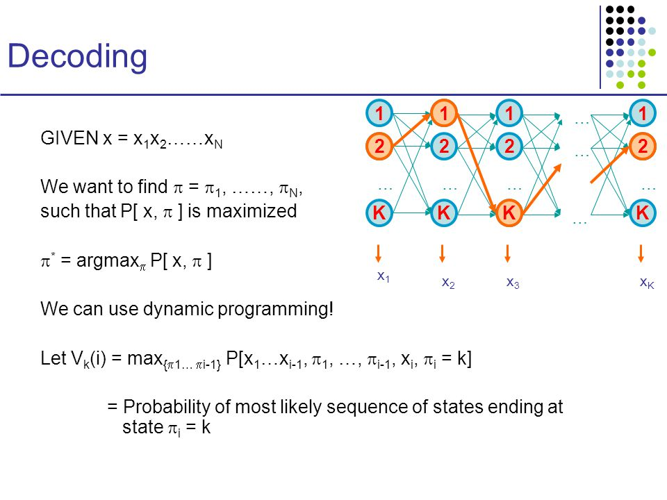 Decoding GIVEN x = x 1 x 2 ……x N We want to find  =  1, ……,  N, such that P[ x,  ] is maximized  * = argmax  P[ x,  ] We can use dynamic programming.