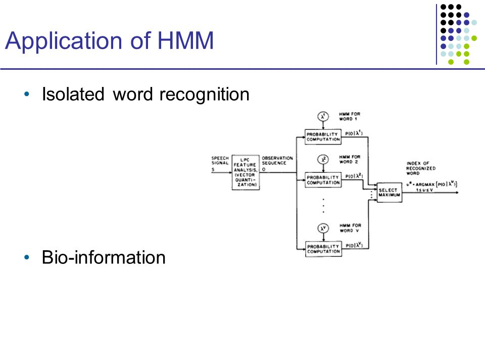 Application of HMM Isolated word recognition Bio-information