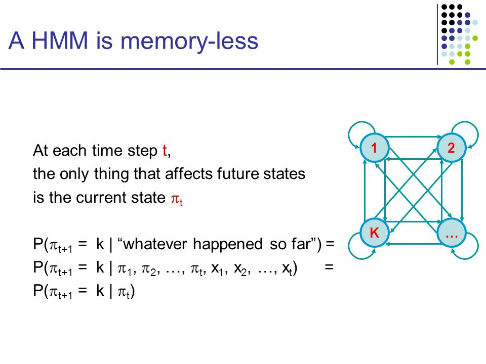 A HMM is memory-less At each time step t, the only thing that affects future states is the current state  t P(  t+1 = k | whatever happened so far ) = P(  t+1 = k |  1,  2, …,  t, x 1, x 2, …, x t )= P(  t+1 = k |  t ) K 1 … 2