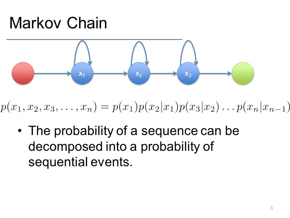 Markov Chain The probability of a sequence can be decomposed into a probability of sequential events.