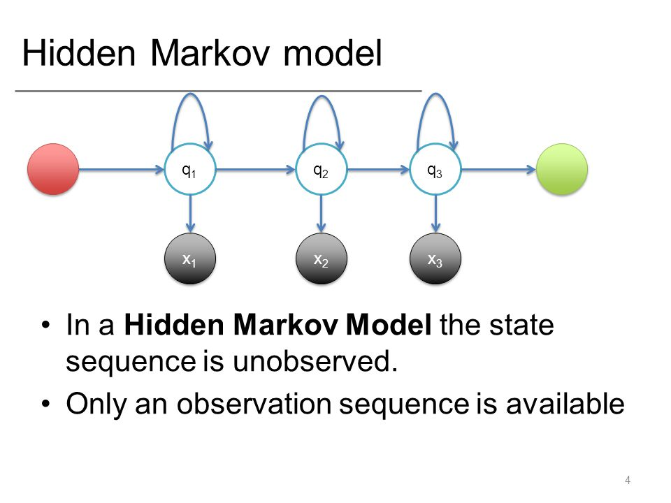 Hidden Markov model In a Hidden Markov Model the state sequence is unobserved.