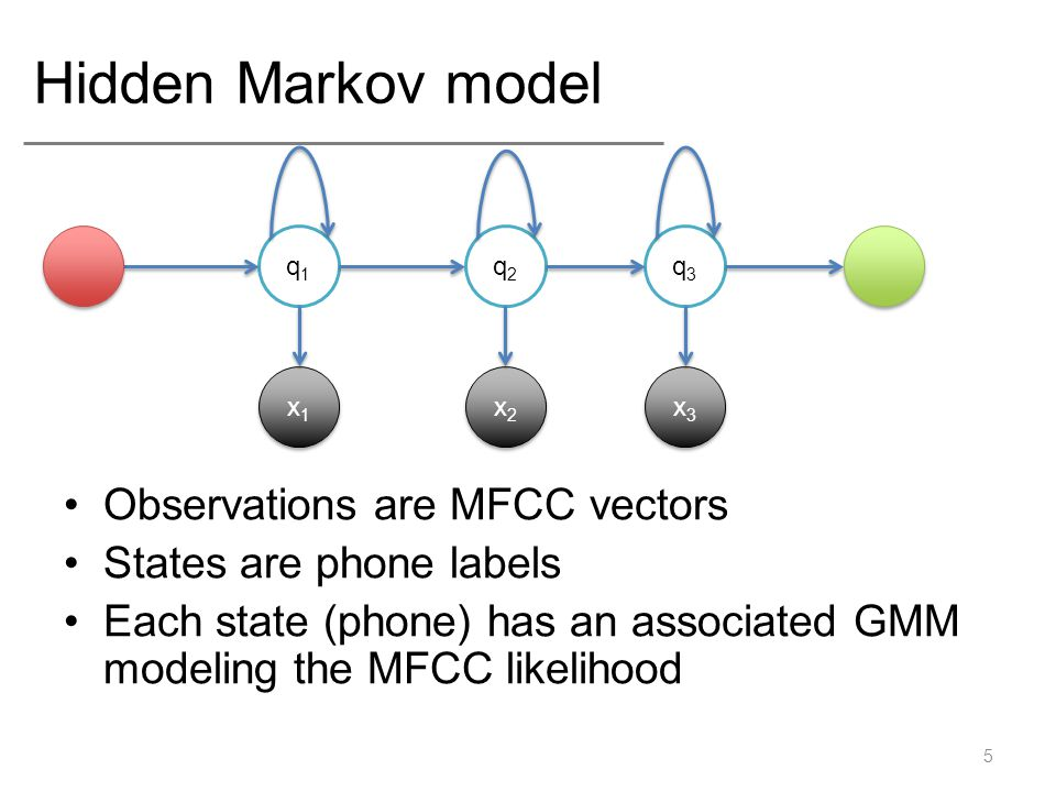 Hidden Markov model Observations are MFCC vectors States are phone labels Each state (phone) has an associated GMM modeling the MFCC likelihood 5 q1q1 q2q2 q3q3 x1x1 x1x1 x2x2 x2x2 x3x3 x3x3