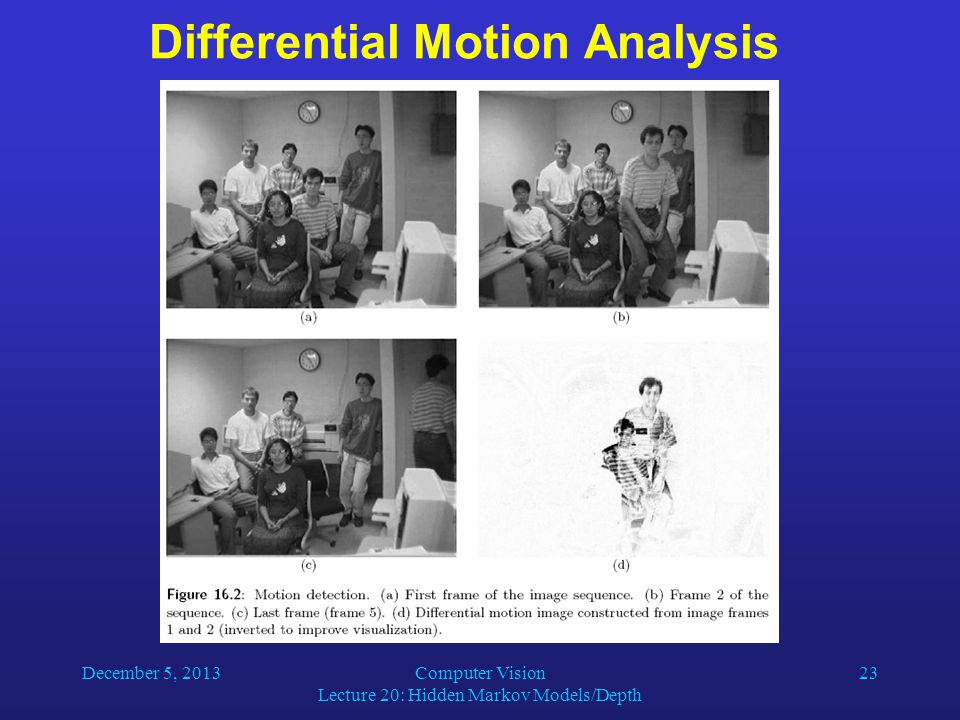 December 5, 2013Computer Vision Lecture 20: Hidden Markov Models/Depth 23 Differential Motion Analysis