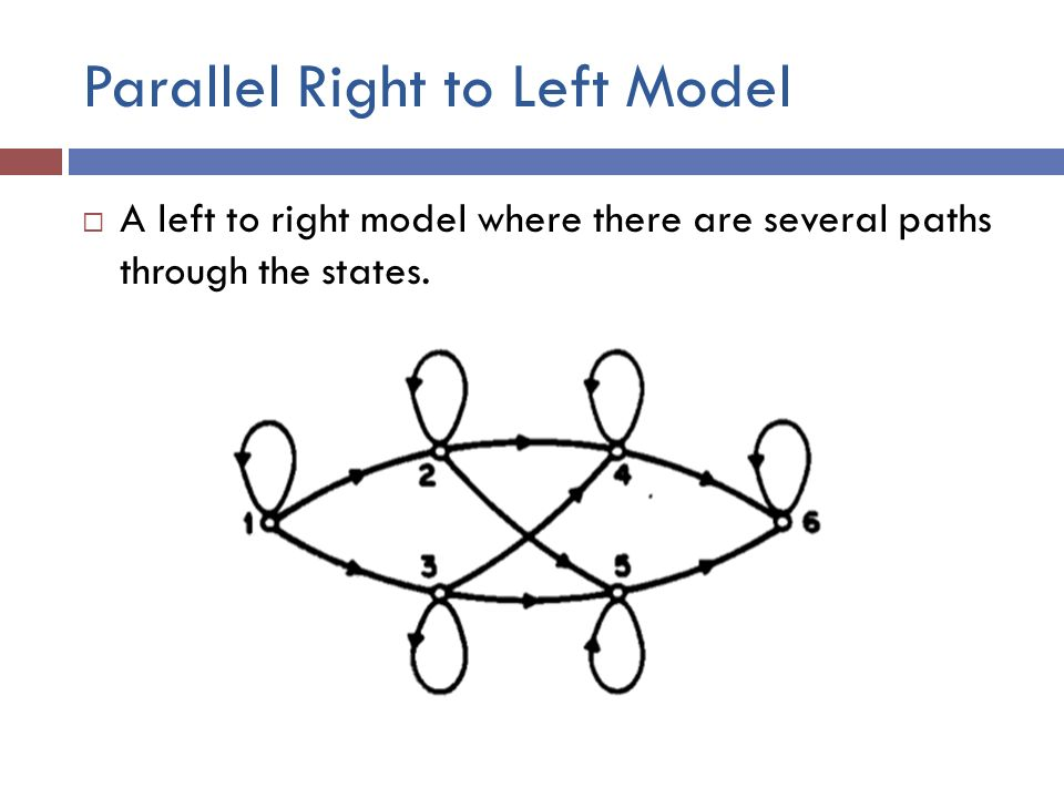 Parallel Right to Left Model  A left to right model where there are several paths through the states.