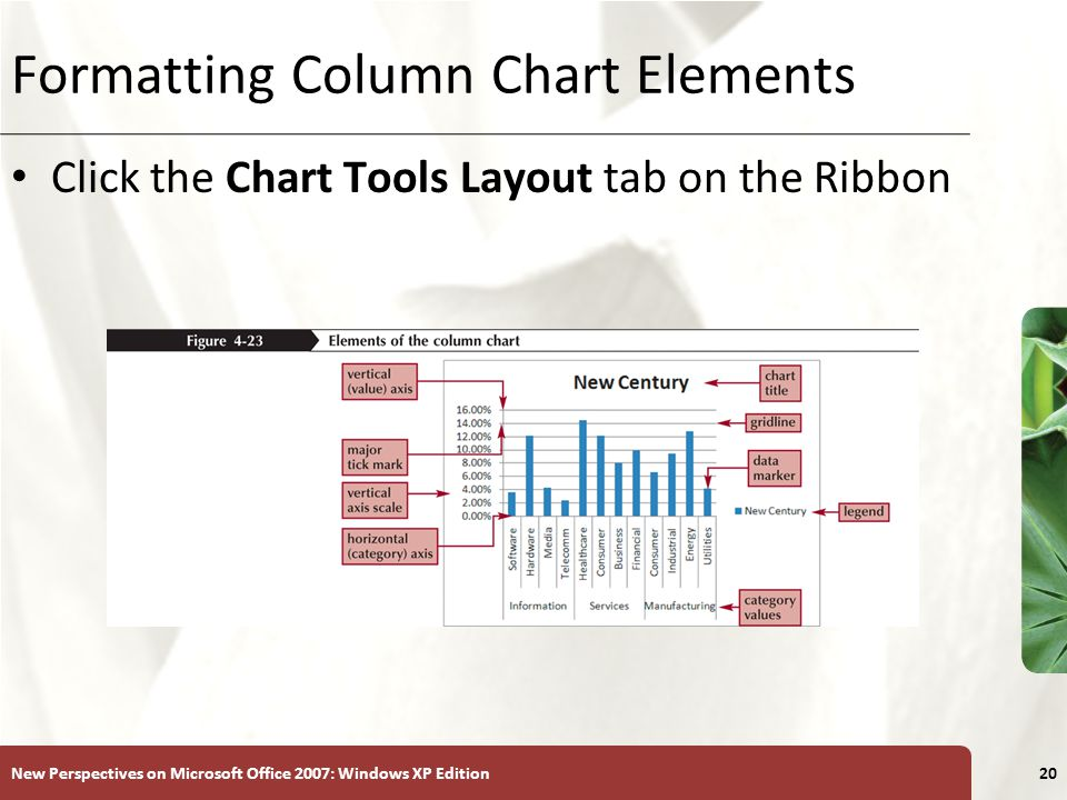 XP New Perspectives on Microsoft Office 2007: Windows XP Edition20 Formatting Column Chart Elements Click the Chart Tools Layout tab on the Ribbon