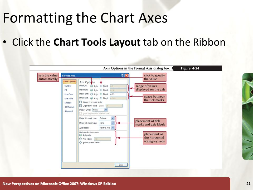 XP New Perspectives on Microsoft Office 2007: Windows XP Edition21 Formatting the Chart Axes Click the Chart Tools Layout tab on the Ribbon