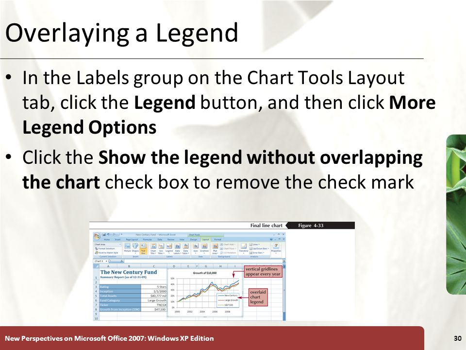 XP New Perspectives on Microsoft Office 2007: Windows XP Edition30 Overlaying a Legend In the Labels group on the Chart Tools Layout tab, click the Legend button, and then click More Legend Options Click the Show the legend without overlapping the chart check box to remove the check mark