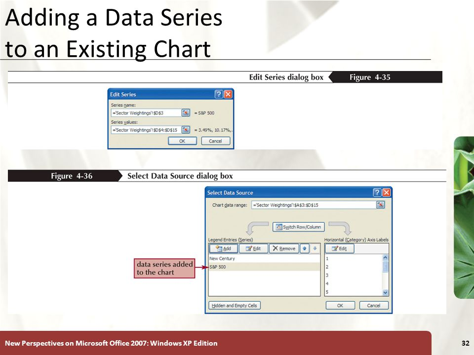XP New Perspectives on Microsoft Office 2007: Windows XP Edition32 Adding a Data Series to an Existing Chart