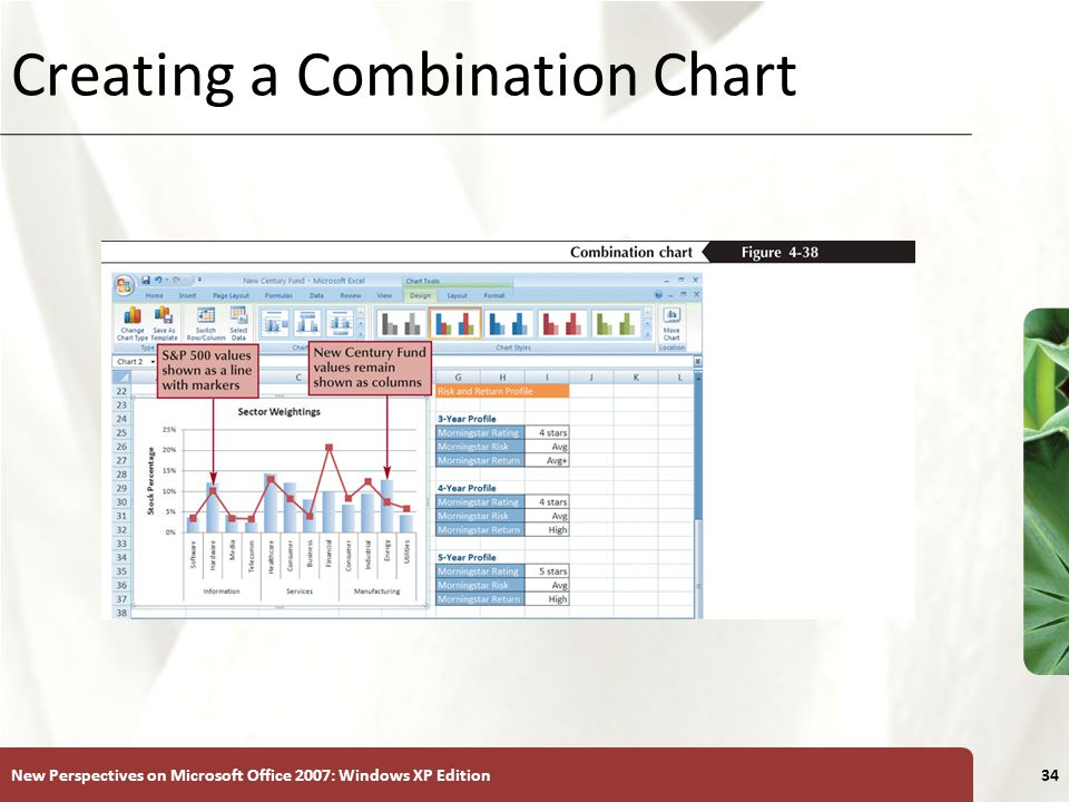 XP New Perspectives on Microsoft Office 2007: Windows XP Edition34 Creating a Combination Chart