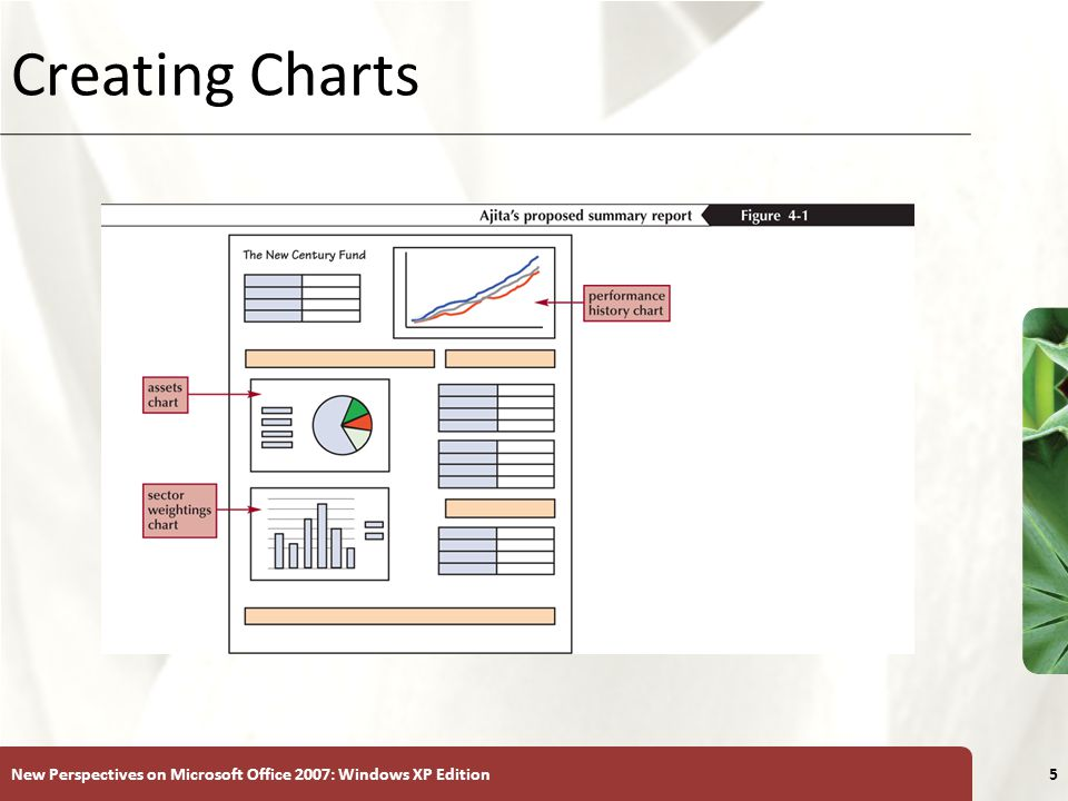 XP New Perspectives on Microsoft Office 2007: Windows XP Edition5 Creating Charts
