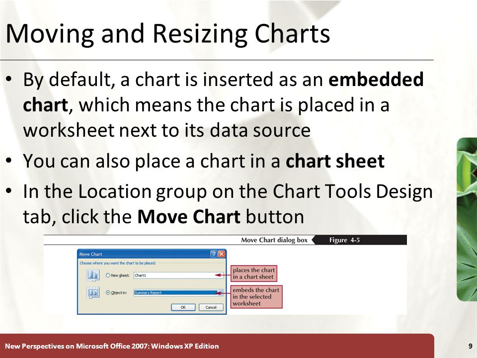 XP New Perspectives on Microsoft Office 2007: Windows XP Edition9 Moving and Resizing Charts By default, a chart is inserted as an embedded chart, which means the chart is placed in a worksheet next to its data source You can also place a chart in a chart sheet In the Location group on the Chart Tools Design tab, click the Move Chart button