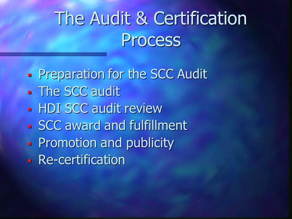 Help Desk Institutes Support Center Certification Optimal Support A