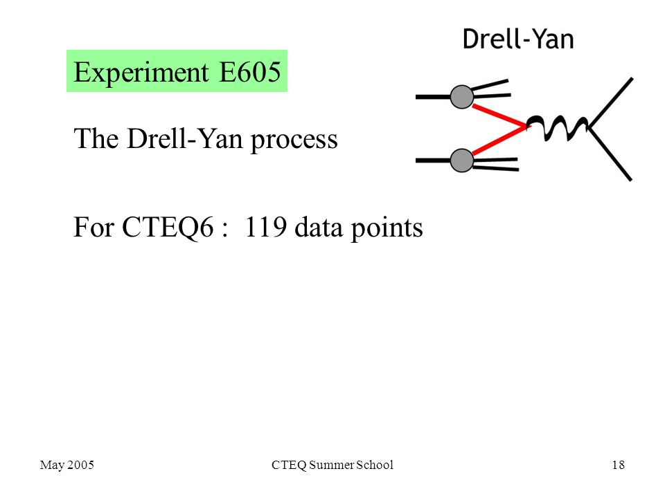 May 2005CTEQ Summer School18 Experiment E605 For CTEQ6 : 119 data points The Drell-Yan process