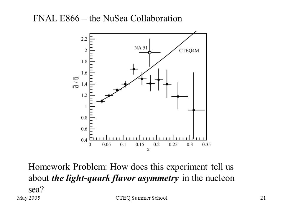 May 2005CTEQ Summer School21 FNAL E866 – the NuSea Collaboration Homework Problem: How does this experiment tell us about the light-quark flavor asymmetry in the nucleon sea