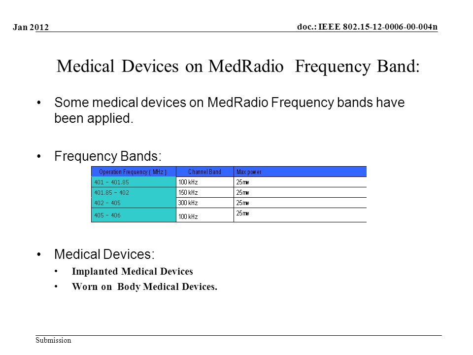doc.: IEEE n Submission Medical Devices on MedRadio Frequency Band: Some medical devices on MedRadio Frequency bands have been applied.